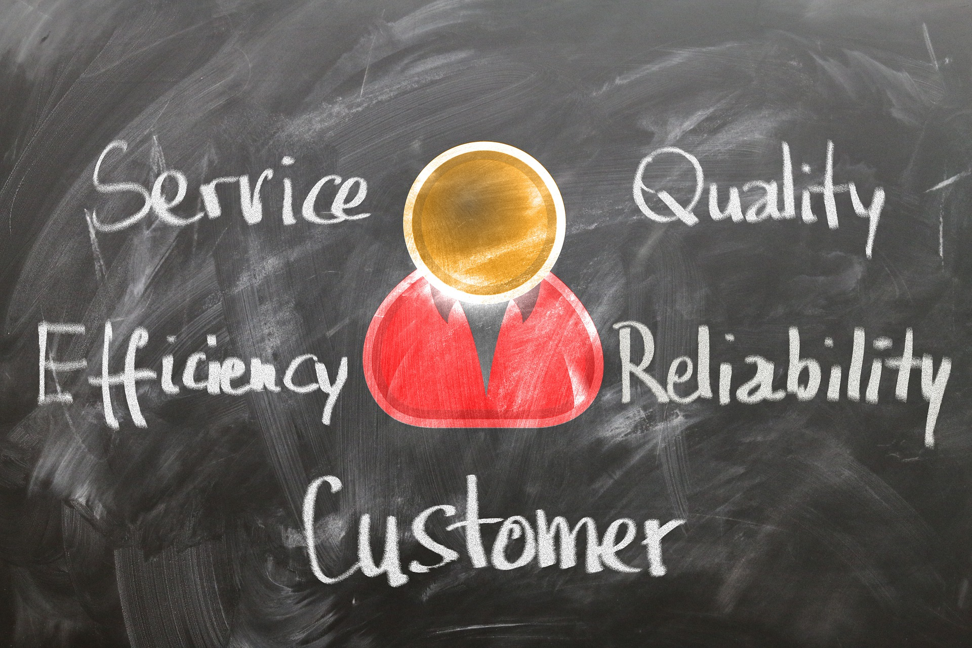 HR as a Service